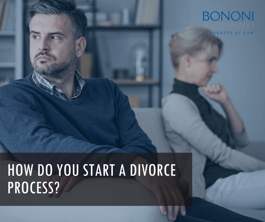 Process of filing for divorce